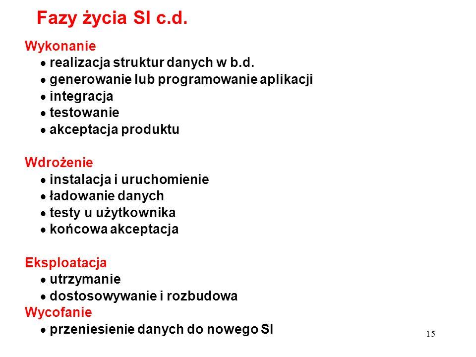 Fazy życia SI c.d. Wykonanie realizacja struktur danych w b.d.