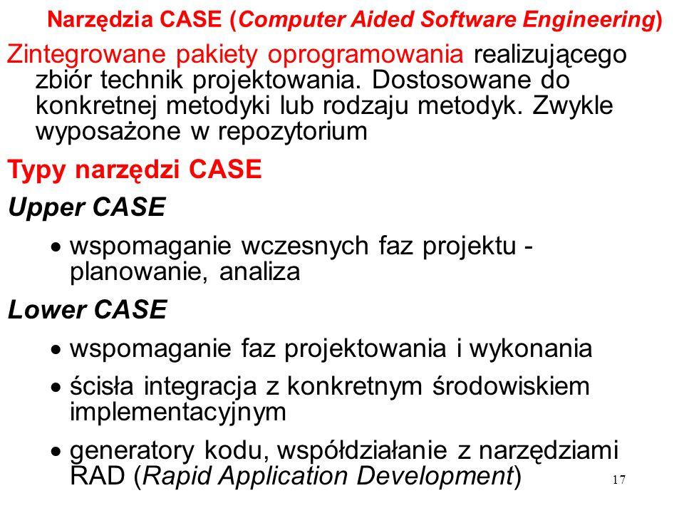 wspomaganie wczesnych faz projektu - planowanie, analiza Lower CASE