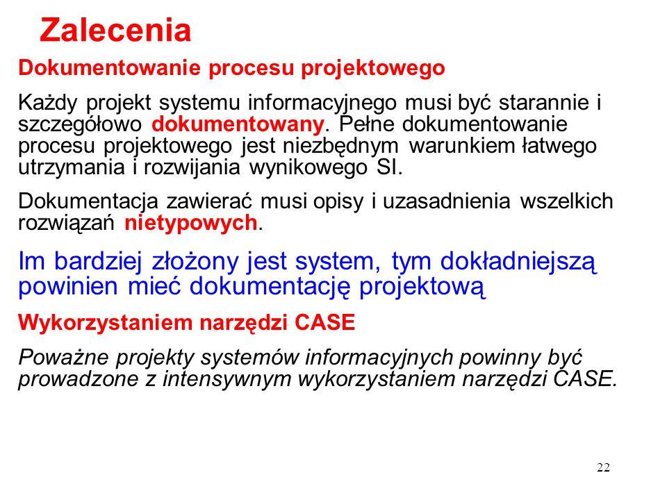 Zalecenia Dokumentowanie procesu projektowego.
