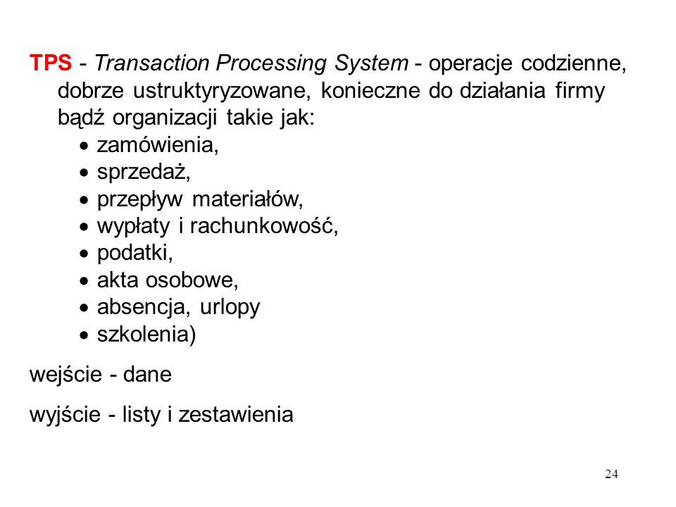 TPS - Transaction Processing System - operacje codzienne, dobrze ustruktyryzowane, konieczne do działania firmy bądź organizacji takie jak: