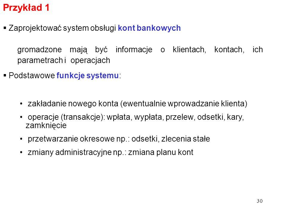 Przykład 1 Zaprojektować system obsługi kont bankowych