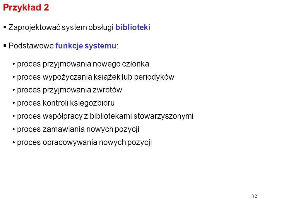 Przykład 2 Zaprojektować system obsługi biblioteki