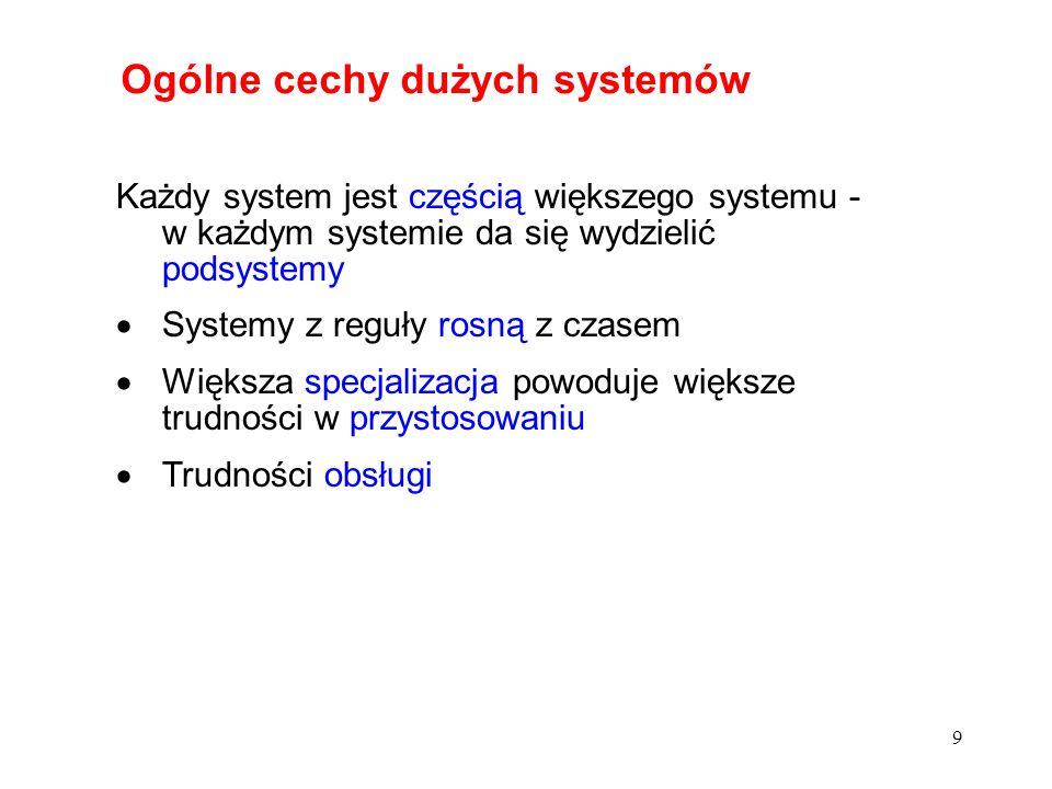 Ogólne cechy dużych systemów