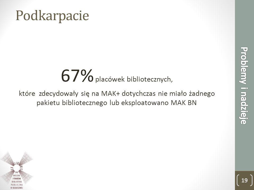 67% placówek bibliotecznych,