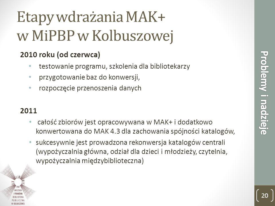 Etapy wdrażania MAK+ w MiPBP w Kolbuszowej