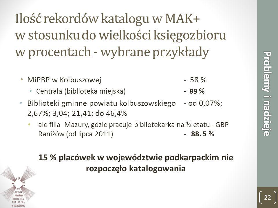 15 % placówek w województwie podkarpackim nie rozpoczęło katalogowania