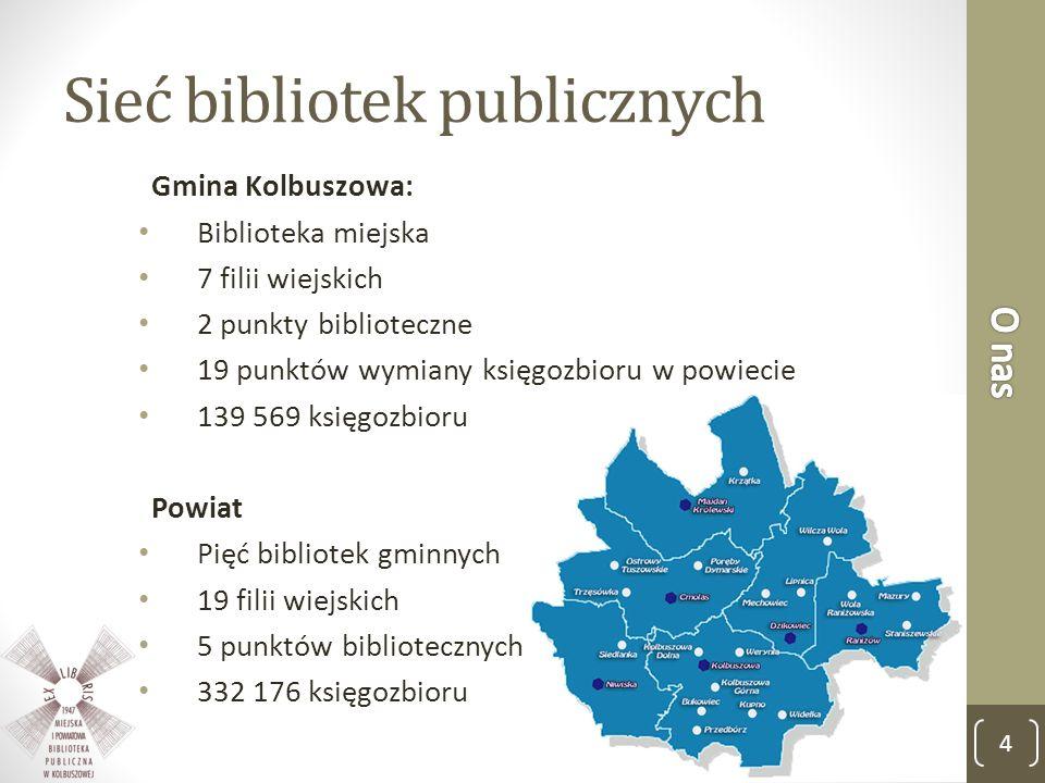 Sieć bibliotek publicznych