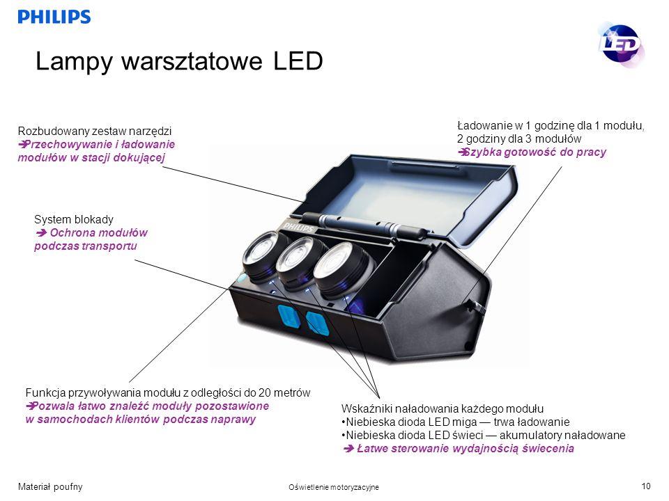 Lampy warsztatowe LED Ładowanie w 1 godzinę dla 1 modułu,
