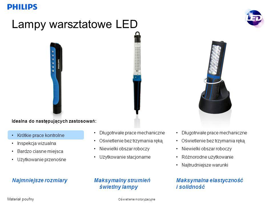 Lampy warsztatowe LED Najmniejsze rozmiary