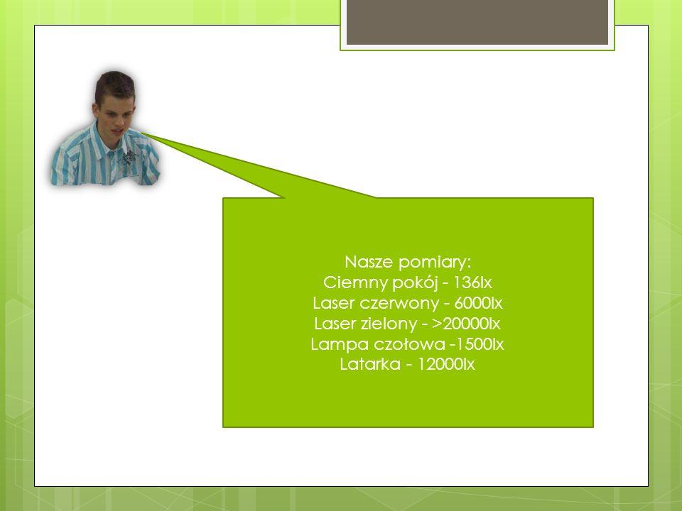 Nasze pomiary: Ciemny pokój - 136lx. Laser czerwony - 6000lx. Laser zielony - >20000lx. Lampa czołowa -1500lx.