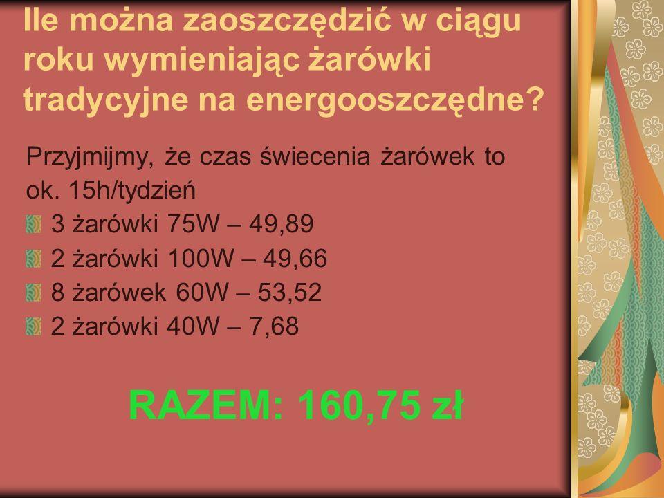 Ile można zaoszczędzić w ciągu roku wymieniając żarówki tradycyjne na energooszczędne