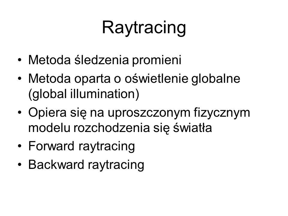 Raytracing Metoda śledzenia promieni