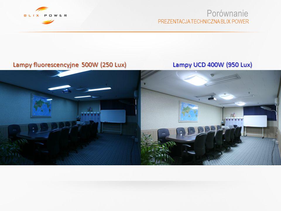 Lampy fluorescencyjne 500W (250 Lux)