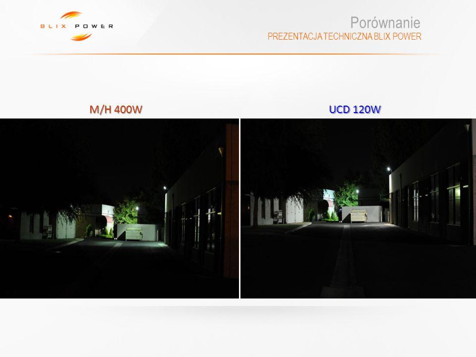 Porównanie PREZENTACJA TECHNICZNA BLIX POWER M/H 400W UCD 120W