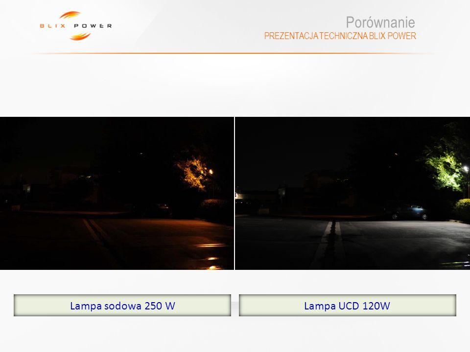 Porównanie Lampa sodowa 250 W Lampa UCD 120W