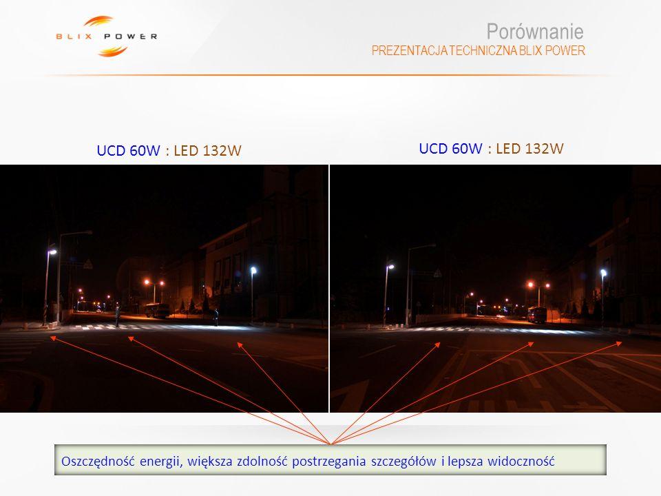Porównanie PREZENTACJA TECHNICZNA BLIX POWER. UCD 60W : LED 132W.