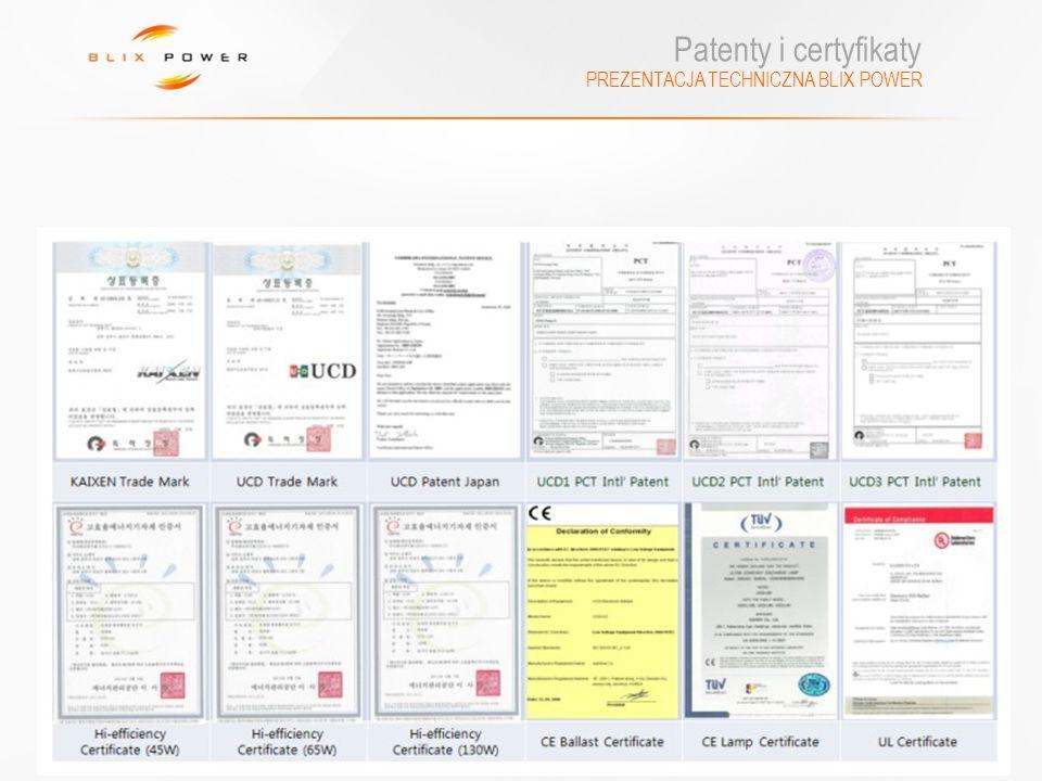 Patenty i certyfikaty PREZENTACJA TECHNICZNA BLIX POWER