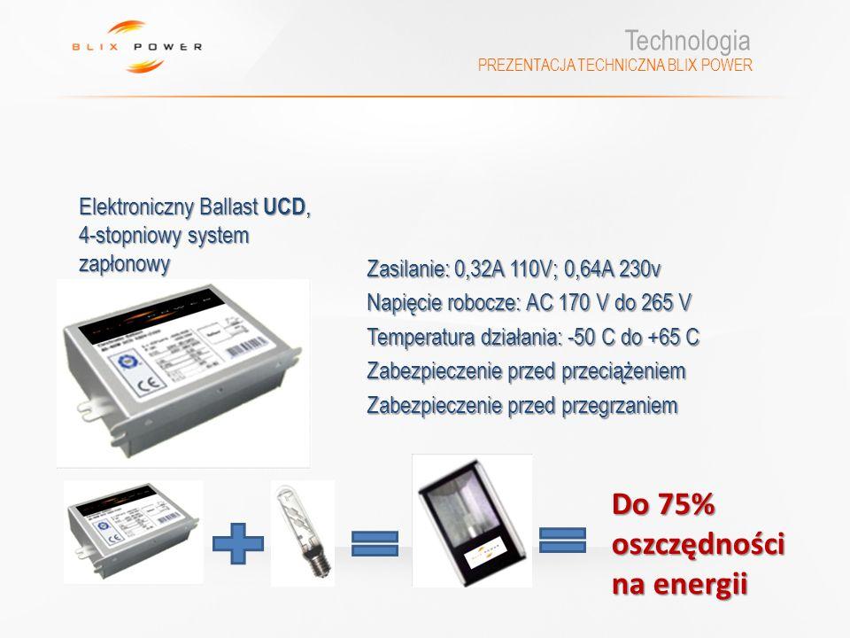 Do 75% oszczędności na energii