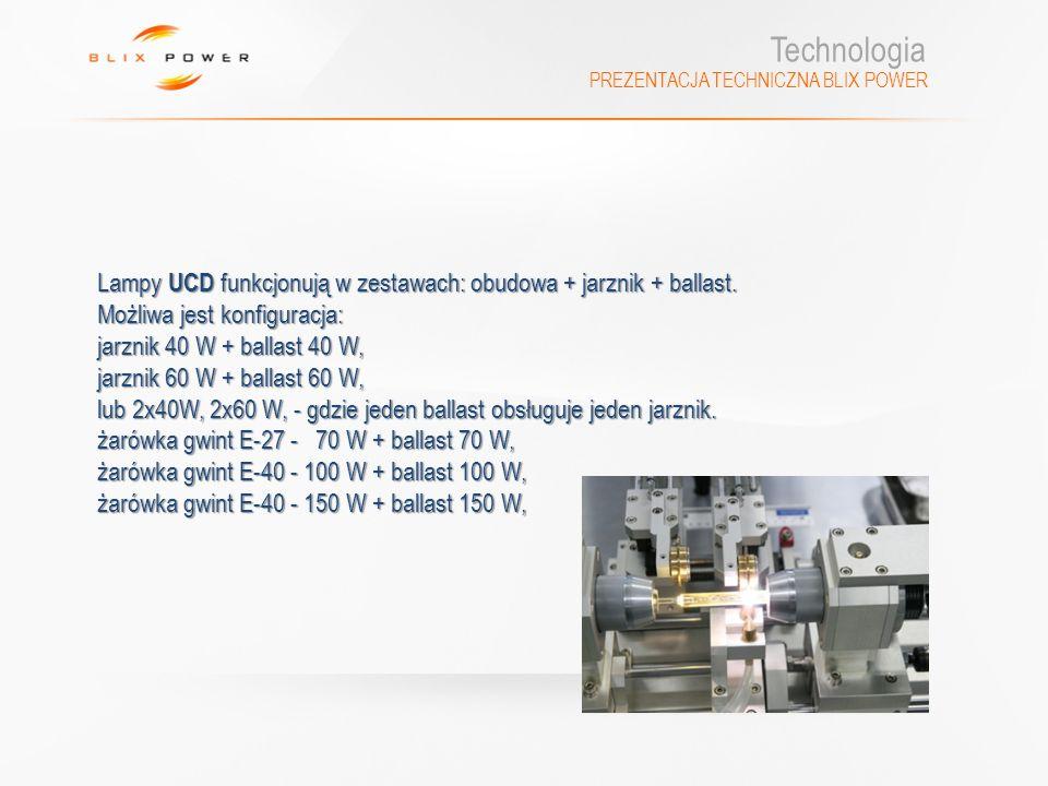 Technologia PREZENTACJA TECHNICZNA BLIX POWER. Lampy UCD funkcjonują w zestawach: obudowa + jarznik + ballast.