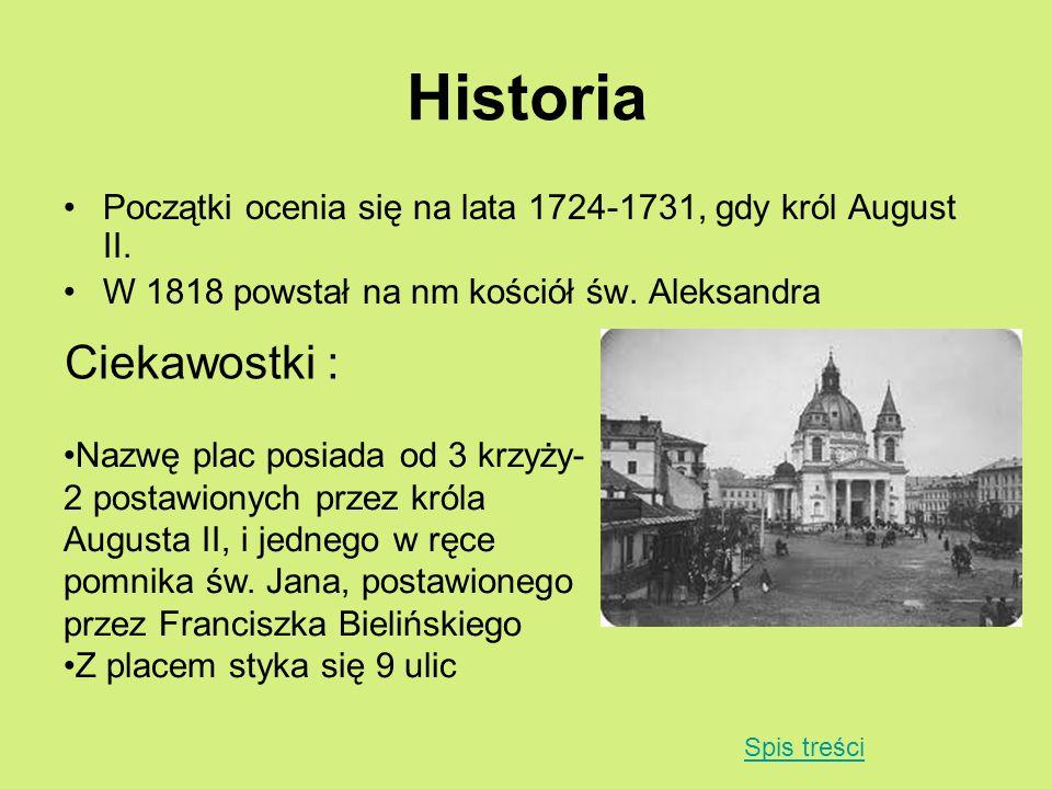 Historia Ciekawostki :