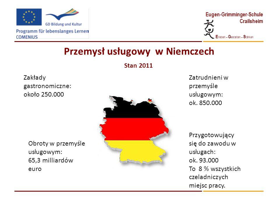 Przemysł usługowy w Niemczech Stan 2011