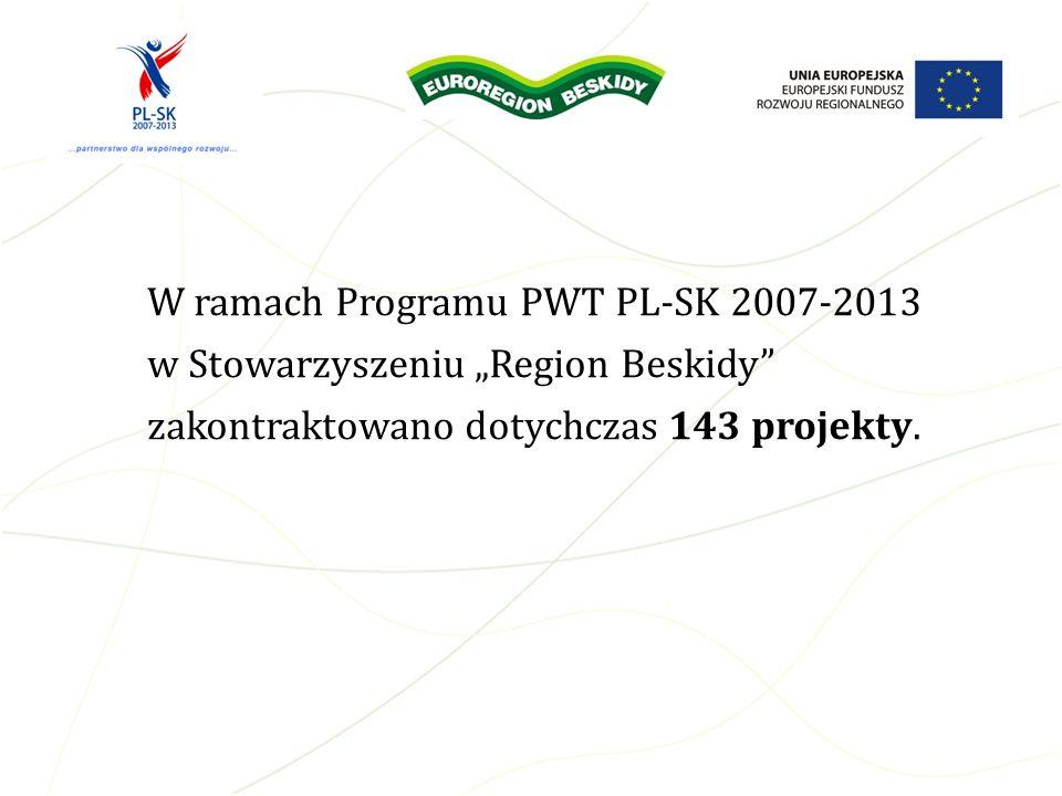 """W ramach Programu PWT PL-SK 2007-2013 w Stowarzyszeniu """"Region Beskidy zakontraktowano dotychczas 143 projekty."""