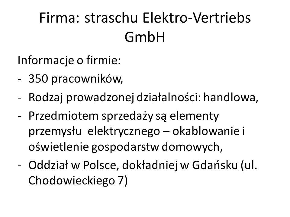 Firma: straschu Elektro-Vertriebs GmbH