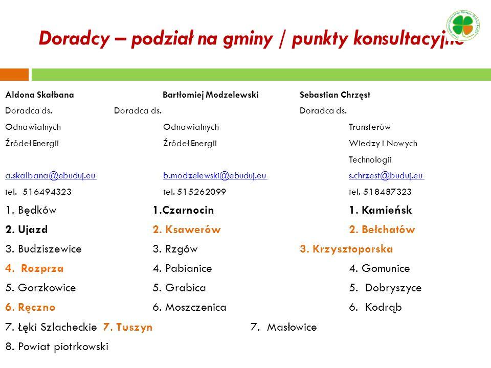 Doradcy – podział na gminy / punkty konsultacyjne
