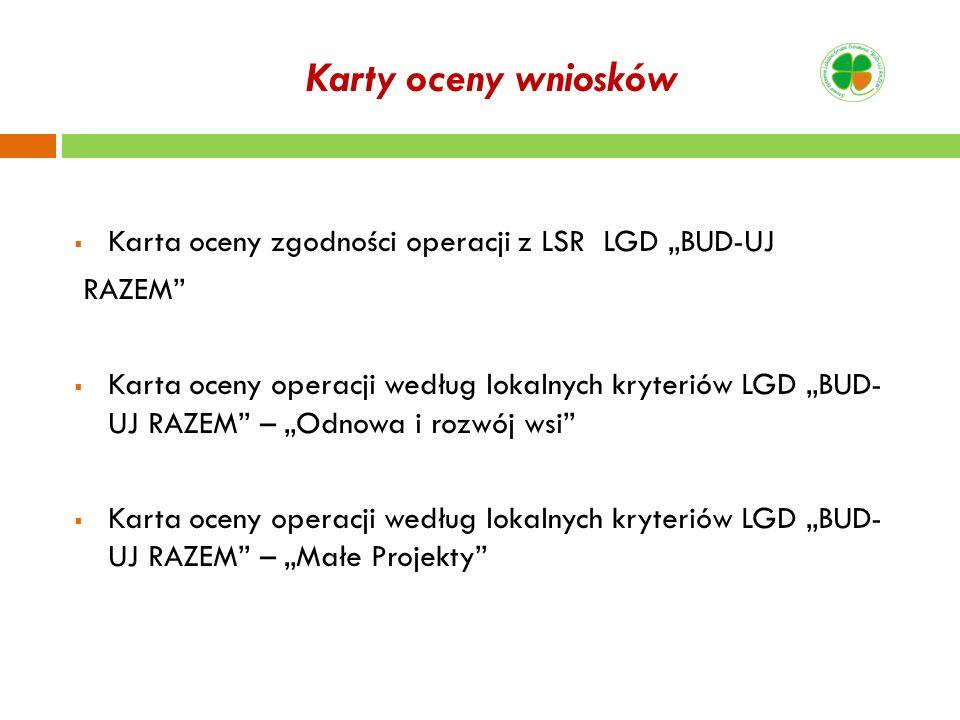 """Karty oceny wniosków Karta oceny zgodności operacji z LSR LGD """"BUD-UJ"""