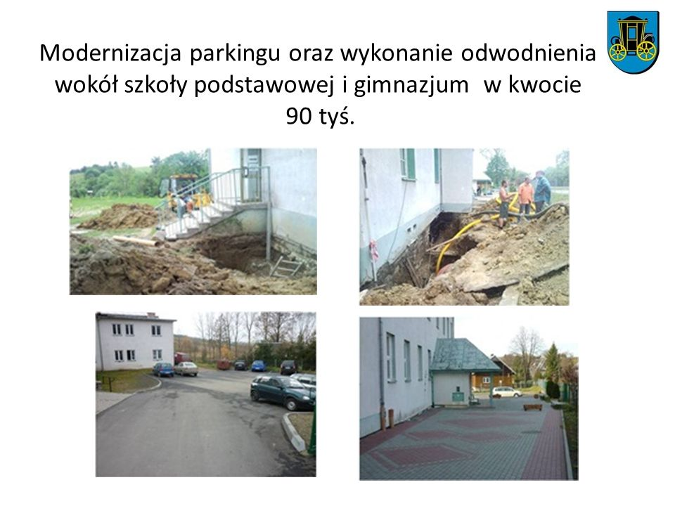 Modernizacja parkingu oraz wykonanie odwodnienia wokół szkoły podstawowej i gimnazjum w kwocie 90 tyś.