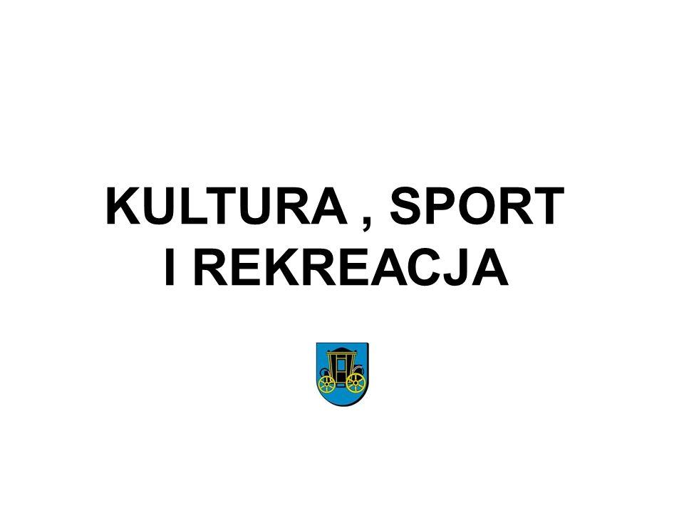 KULTURA , SPORT I REKREACJA
