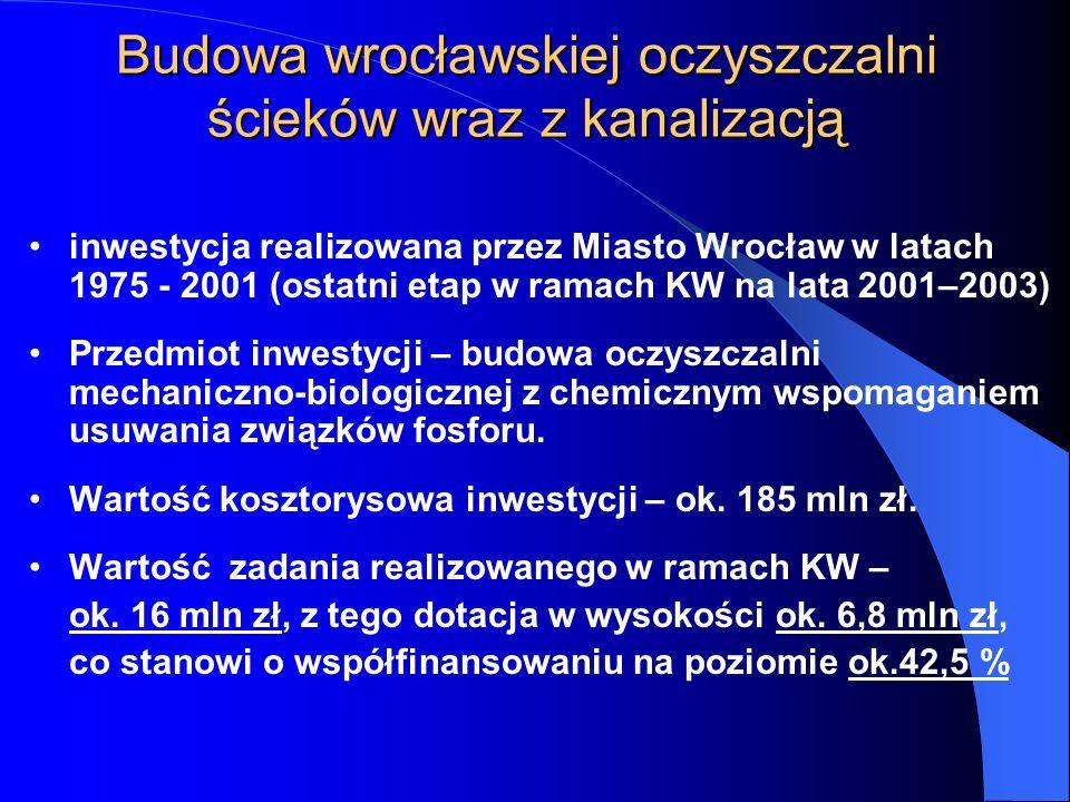 Budowa wrocławskiej oczyszczalni ścieków wraz z kanalizacją