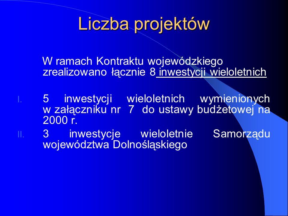 Liczba projektów W ramach Kontraktu wojewódzkiego zrealizowano łącznie 8 inwestycji wieloletnich.