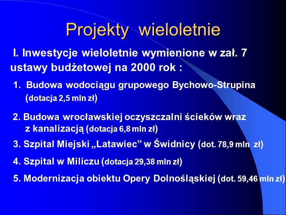 Projekty wieloletnie I. Inwestycje wieloletnie wymienione w zał. 7