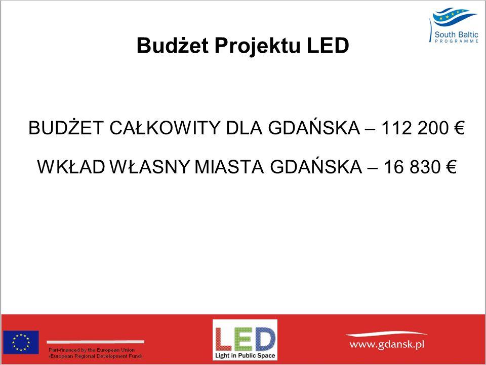 Budżet Projektu LED BUDŻET CAŁKOWITY DLA GDAŃSKA – 112 200 €