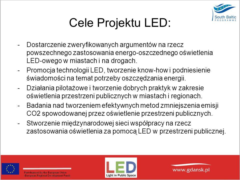 Cele Projektu LED: