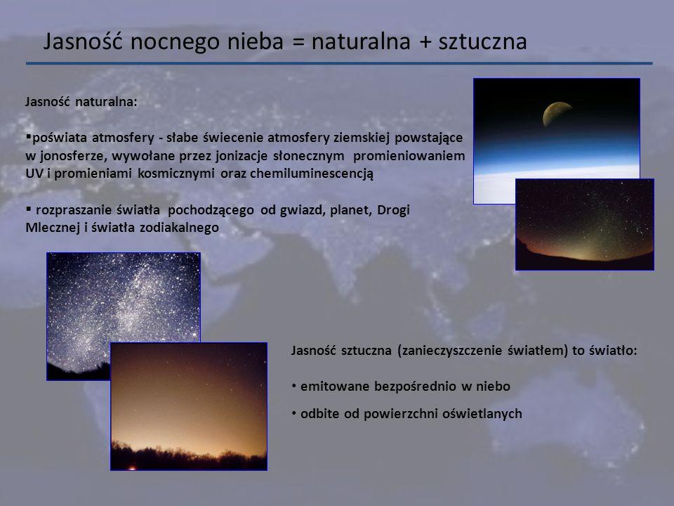 Jasność nocnego nieba = naturalna + sztuczna