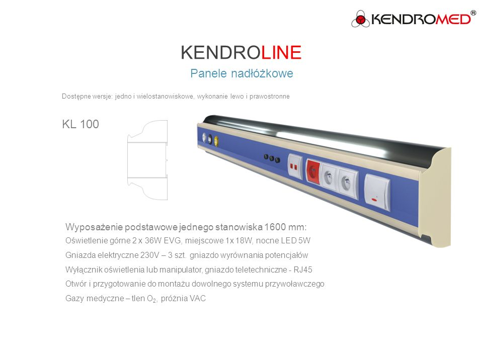 KENDROLINE Panele nadłóżkowe KL 100