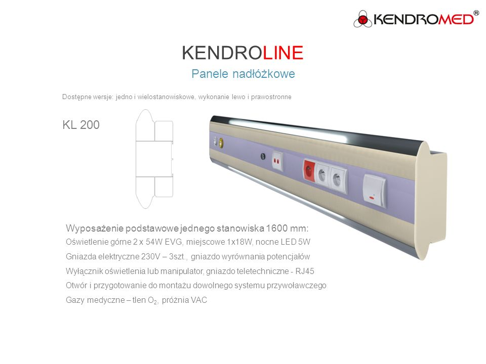 KENDROLINE Panele nadłóżkowe KL 200