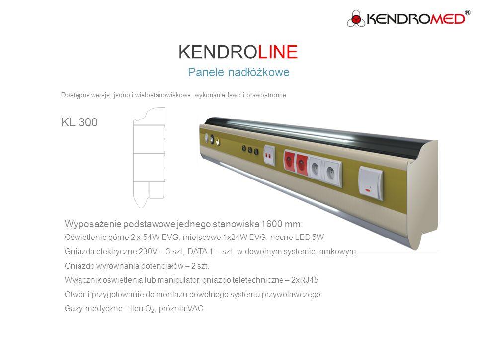KENDROLINE Panele nadłóżkowe KL 300