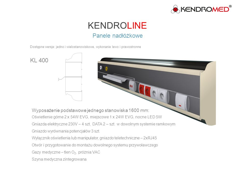 KENDROLINE Panele nadłóżkowe KL 400