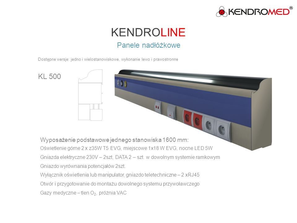 KENDROLINE Panele nadłóżkowe KL 500