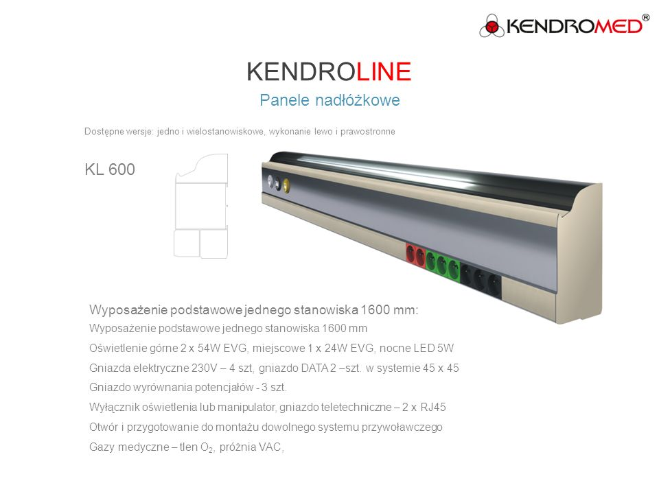 KENDROLINE Panele nadłóżkowe KL 600