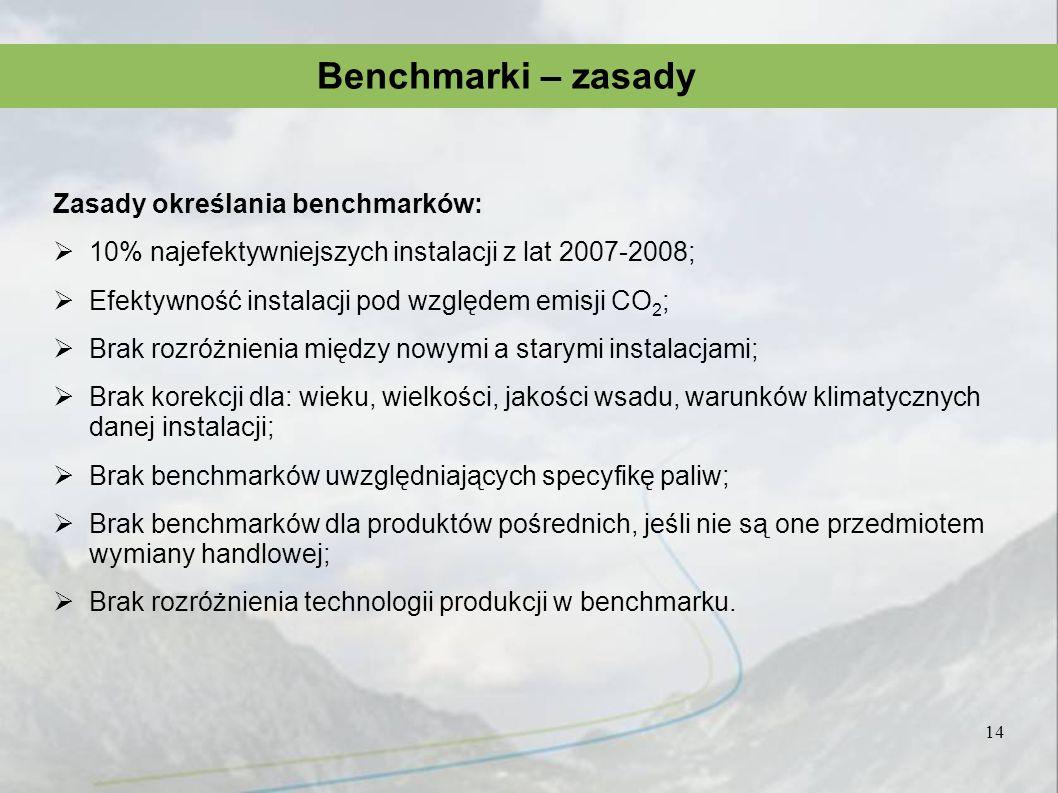 Benchmarki – zasady Zasady określania benchmarków:
