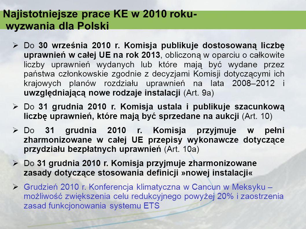 Najistotniejsze prace KE w 2010 roku- wyzwania dla Polski
