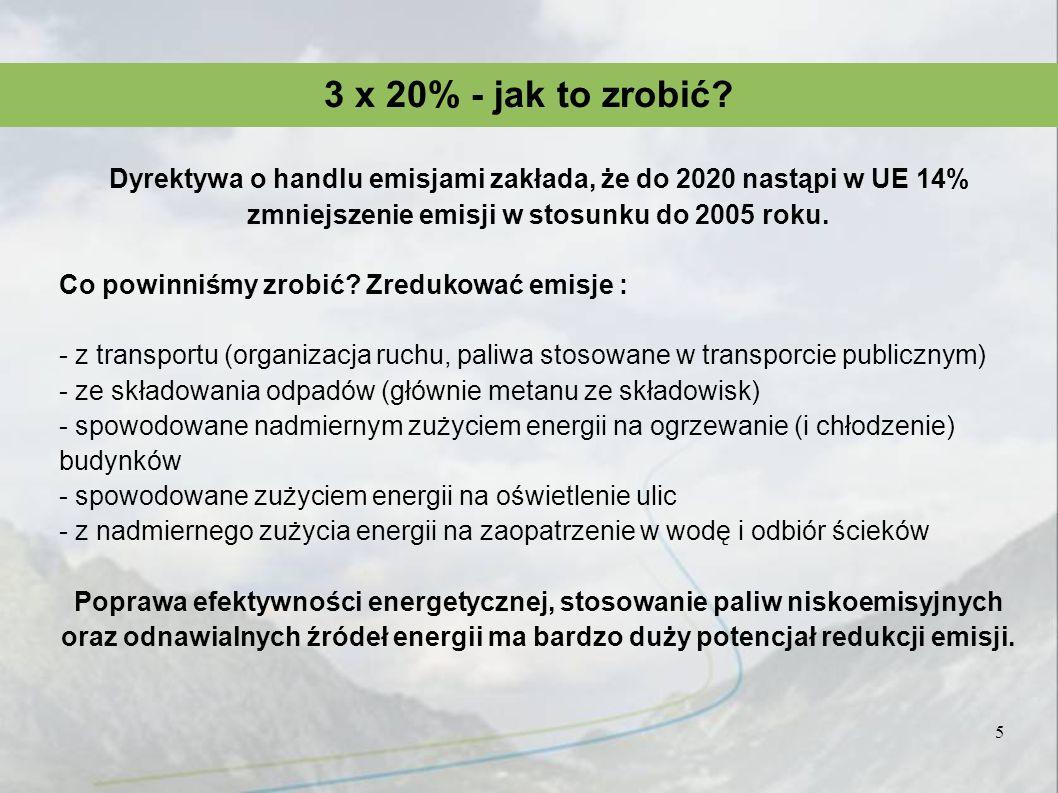 3 x 20% - jak to zrobić Dyrektywa o handlu emisjami zakłada, że do 2020 nastąpi w UE 14% zmniejszenie emisji w stosunku do 2005 roku.