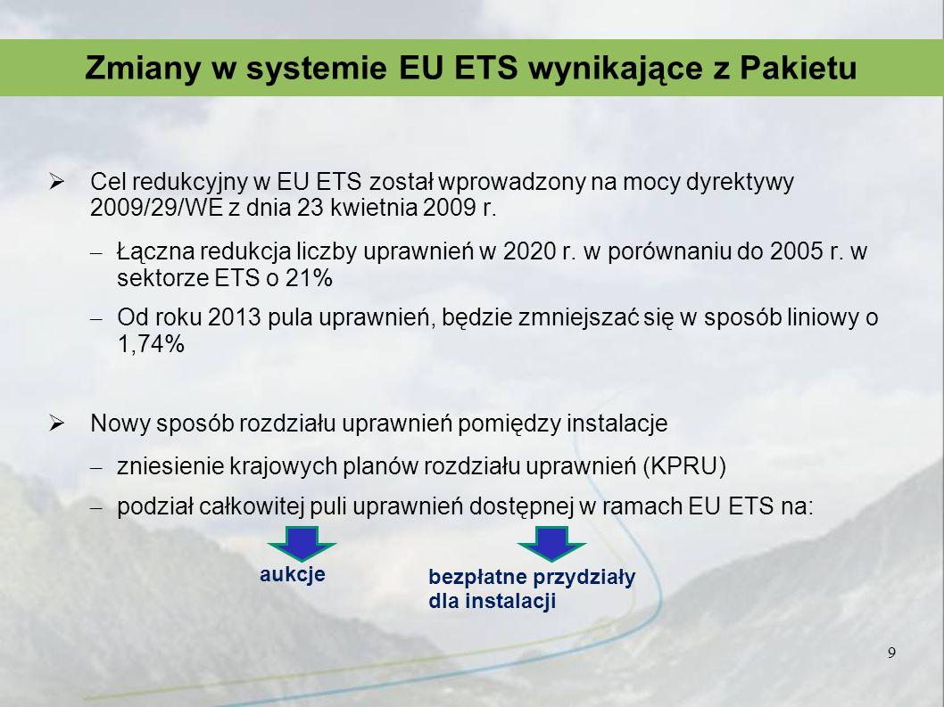 Zmiany w systemie EU ETS wynikające z Pakietu
