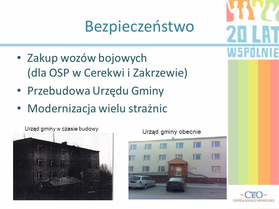 Bezpieczeństwo Zakup wozów bojowych (dla OSP w Cerekwi i Zakrzewie)