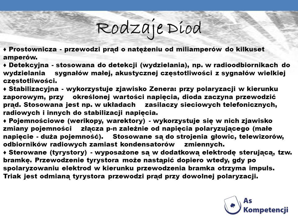 Rodzaje Diod