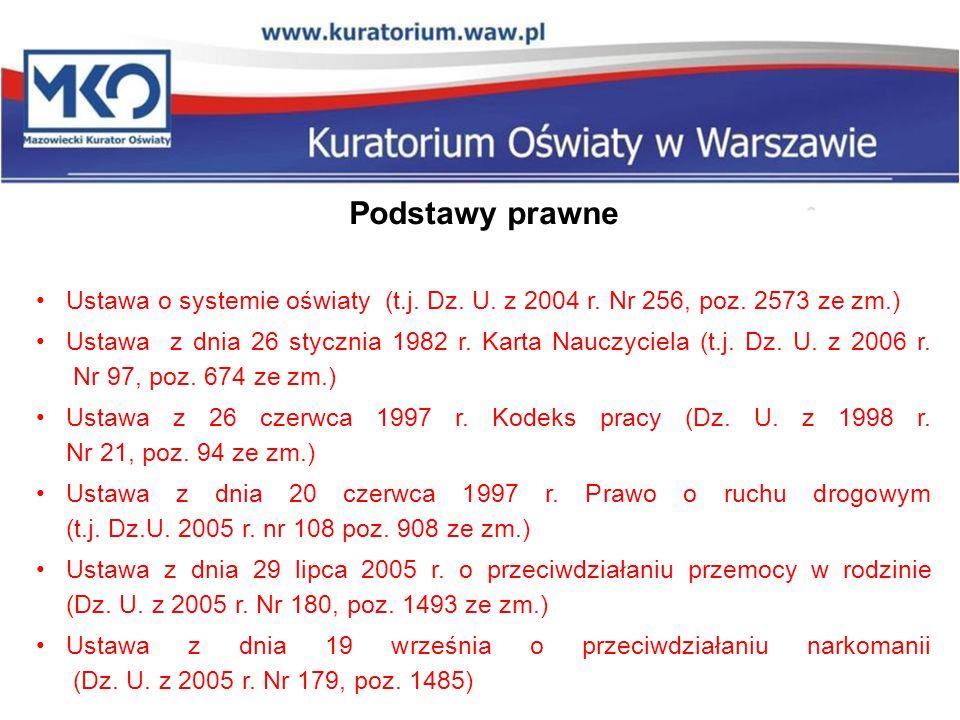Podstawy prawne Ustawa o systemie oświaty (t.j. Dz. U. z 2004 r. Nr 256, poz. 2573 ze zm.)